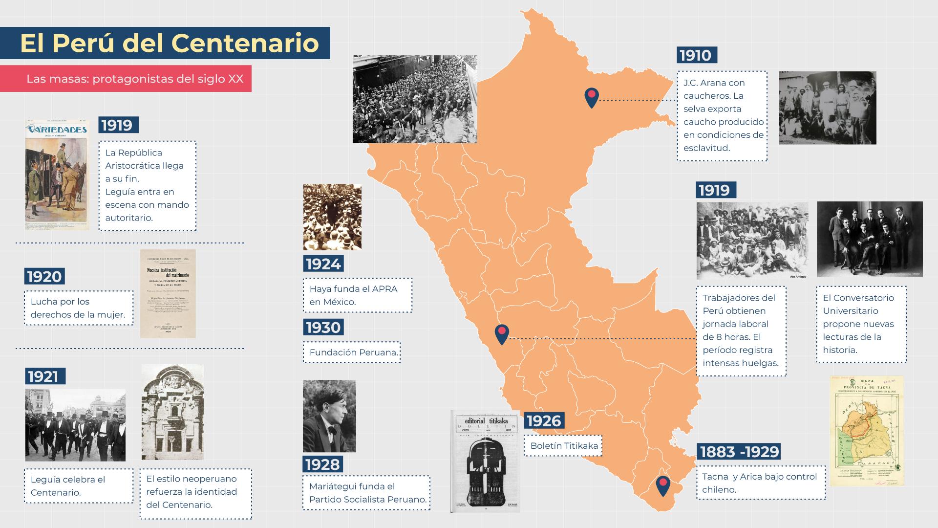 ContextoNacional_Peru
